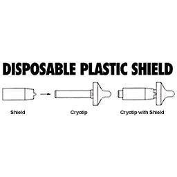Wallach Disposable Plastic Shield (100/Box)